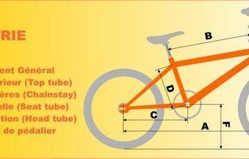 Choisir mon BMX